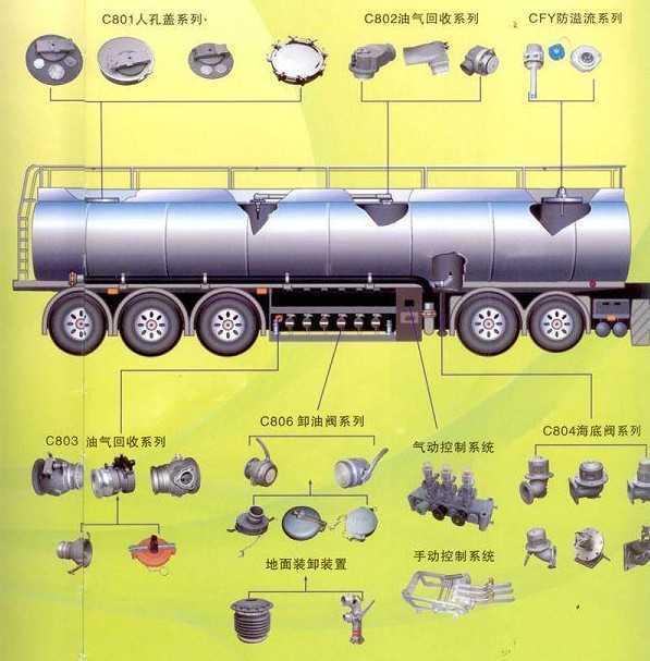 梁山造油罐车