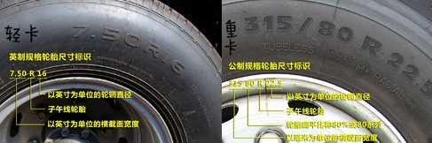 轻重卡轮胎对比