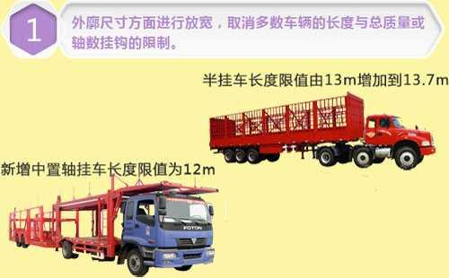 半挂车长度增至13.7米