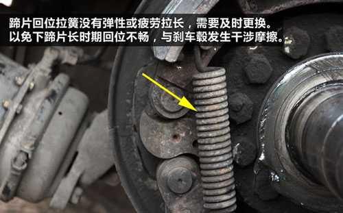 车轮制动器检测