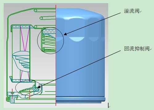 滤清器结构