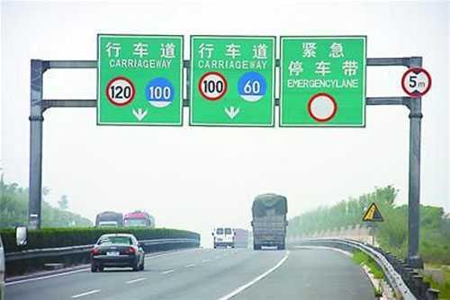 高速路上限速