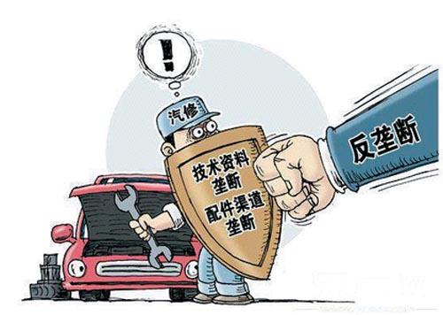 汽车行业反垄断法